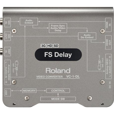 ROLAND SDI/HDMI AUDIO/VIDEO